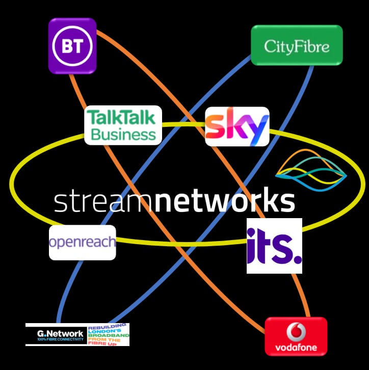 Our Network Graphic