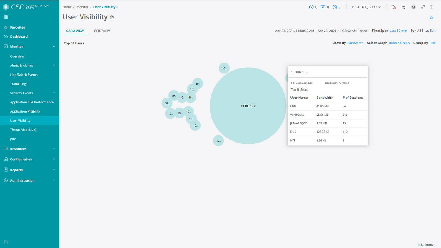 SD WAN User Visibility