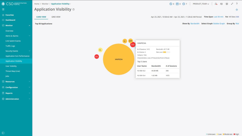 SD Wan Application Visibility